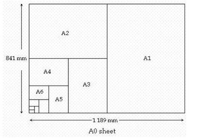 你知道A4纸的尺寸到底是多少吗?